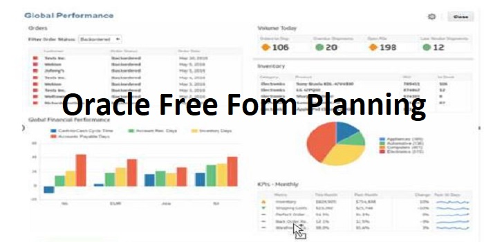 Oracle Free Form Planning