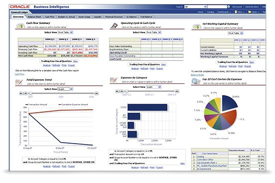 Oracle Business Intelligence Applications