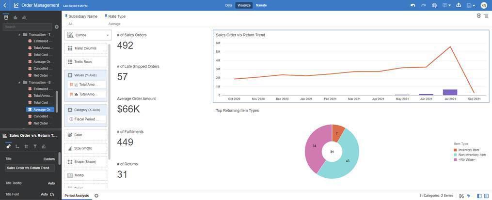 NetSuite Analytics Warehouse Order Analysis