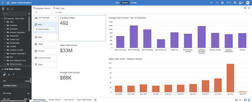 NetSuite Analytics Warehouse Sales Order Analysis