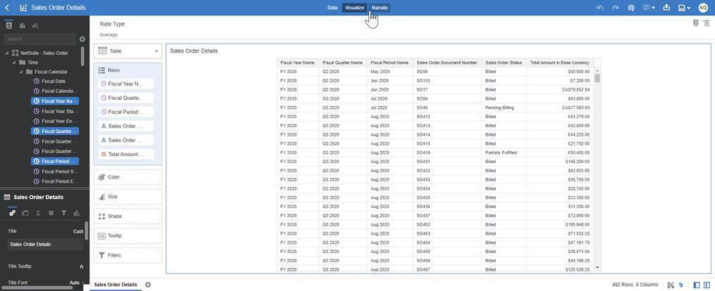 NetSuite Analytics Warehouse Sales Order Details